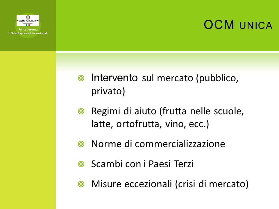 OCM UNICA Felice Assenza Ufficio Rapporti Internazionali Intervento sul mercato (pubblico, privato) Regimi di aiuto (frutta nelle scuole, latte, ortof