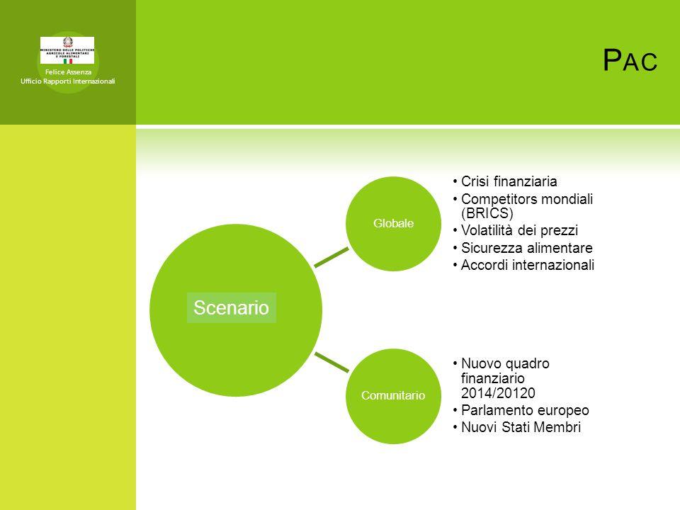 A LTRE CRITICITÀ Felice Assenza Ufficio Rapporti Internazionali Convergenza interna (2019) Flat rate.