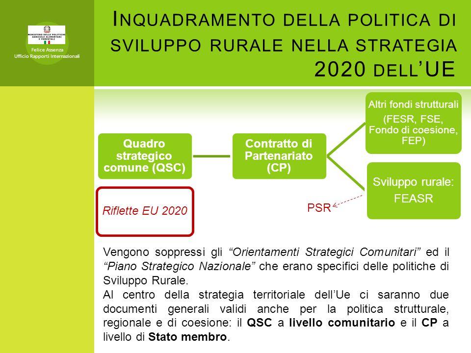 I NQUADRAMENTO DELLA POLITICA DI SVILUPPO RURALE NELLA STRATEGIA 2020 DELL UE Quadro strategico comune (QSC) Contratto di Partenariato (CP) Altri fond