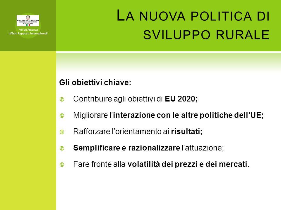 L A NUOVA POLITICA DI SVILUPPO RURALE Gli obiettivi chiave: Contribuire agli obiettivi di EU 2020; Migliorare linterazione con le altre politiche dell