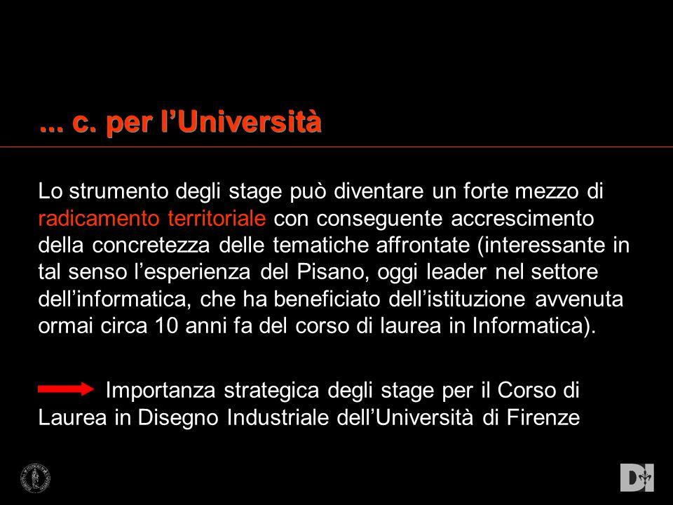 ... c. per lUniversità Lo strumento degli stage può diventare un forte mezzo di radicamento territoriale con conseguente accrescimento della concretez