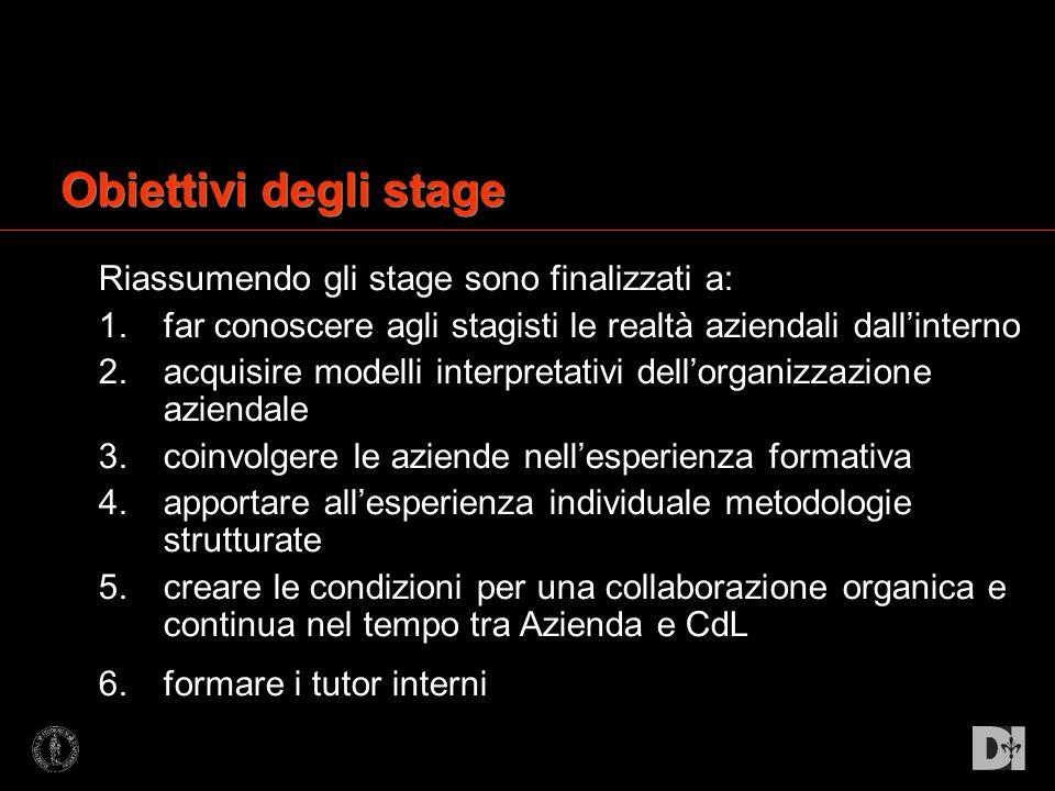 Obiettivi degli stage Riassumendo gli stage sono finalizzati a: 1.far conoscere agli stagisti le realtà aziendali dallinterno 2.acquisire modelli inte