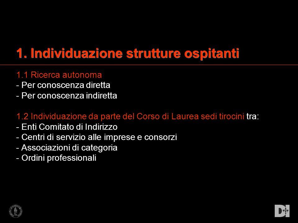 1.1 Ricerca autonoma - Per conoscenza diretta - Per conoscenza indiretta 1.2 Individuazione da parte del Corso di Laurea sedi tirocini tra: - Enti Com