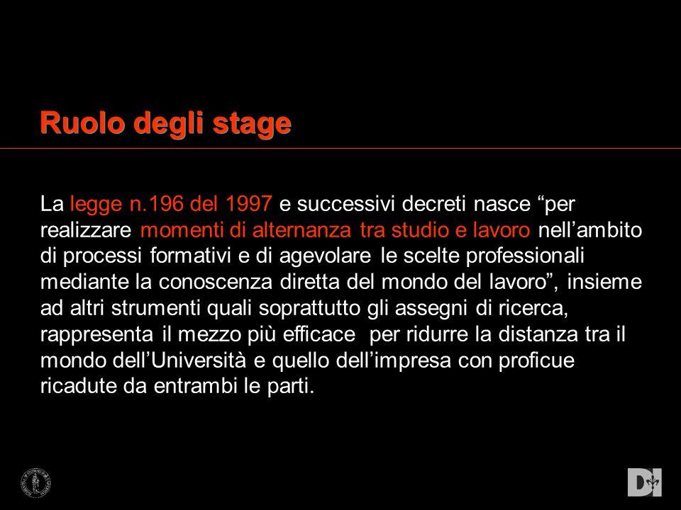 Attivazione procedura di stage Quali fasi Attivazione procedura di stage Quali fasi