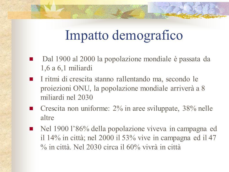 Impatto demografico Dal 1900 al 2000 la popolazione mondiale è passata da 1,6 a 6,1 miliardi I ritmi di crescita stanno rallentando ma, secondo le proiezioni ONU, la popolazione mondiale arriverà a 8 miliardi nel 2030 Crescita non uniforme: 2% in aree sviluppate, 38% nelle altre Nel 1900 l86% della popolazione viveva in campagna ed il 14% in città; nel 2000 il 53% vive in campagna ed il 47 % in città.