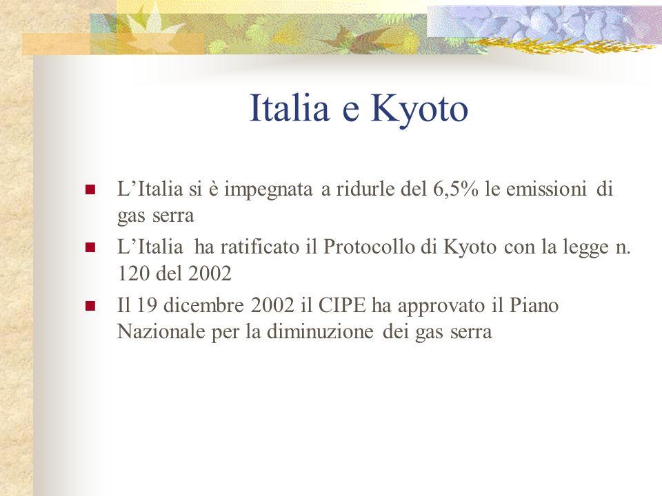 Italia e Kyoto LItalia si è impegnata a ridurle del 6,5% le emissioni di gas serra LItalia ha ratificato il Protocollo di Kyoto con la legge n.