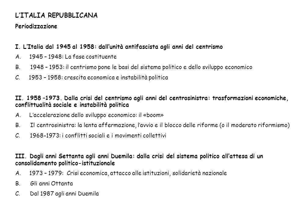 LITALIA REPUBBLICANA Periodizzazione I.