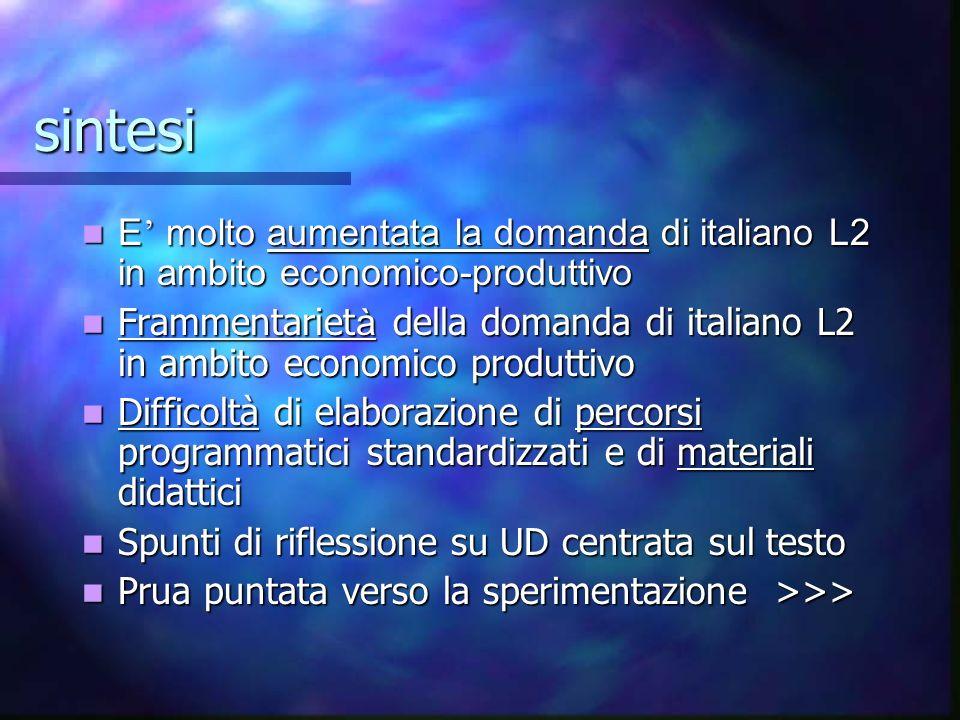 sintesi E molto aumentata la domanda di italiano L2 in ambito economico-produttivo E molto aumentata la domanda di italiano L2 in ambito economico-produttivo Frammentariet à della domanda di italiano L2 in ambito economico produttivo Frammentariet à della domanda di italiano L2 in ambito economico produttivo Difficoltà di elaborazione di percorsi programmatici standardizzati e di materiali didattici Difficoltà di elaborazione di percorsi programmatici standardizzati e di materiali didattici Spunti di riflessione su UD centrata sul testo Spunti di riflessione su UD centrata sul testo Prua puntata verso la sperimentazione >>> Prua puntata verso la sperimentazione >>>