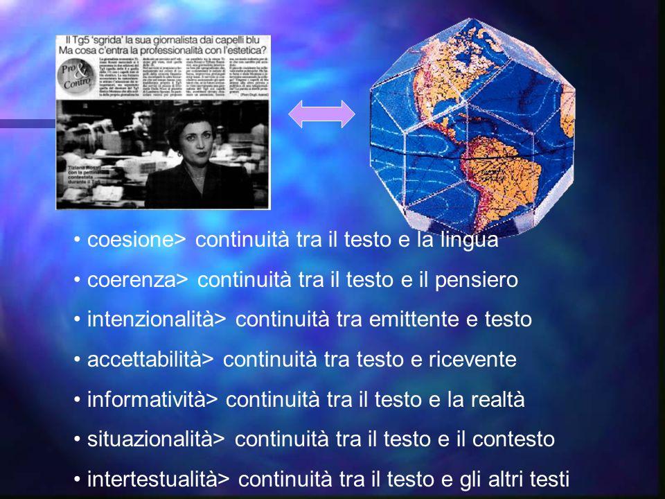 coesione> continuità tra il testo e la lingua coerenza> continuità tra il testo e il pensiero intenzionalità> continuità tra emittente e testo accettabilità> continuità tra testo e ricevente informatività> continuità tra il testo e la realtà situazionalità> continuità tra il testo e il contesto intertestualità> continuità tra il testo e gli altri testi