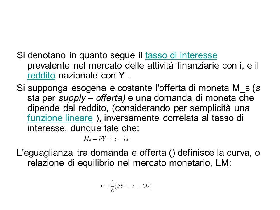 Si denotano in quanto segue il tasso di interesse prevalente nel mercato delle attività finanziarie con i, e il reddito nazionale con Y.tasso di interesse reddito Si supponga esogena e costante l offerta di moneta M_s (s sta per supply – offerta) e una domanda di moneta che dipende dal reddito, (considerando per semplicità una funzione lineare ), inversamente correlata al tasso di interesse, dunque tale che: funzione lineare L eguaglianza tra domanda e offerta () definisce la curva, o relazione di equilibrio nel mercato monetario, LM: