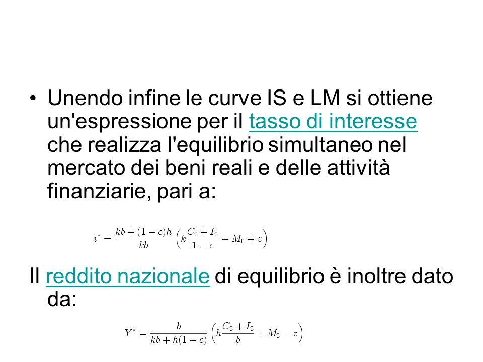 Unendo infine le curve IS e LM si ottiene un espressione per il tasso di interesse che realizza l equilibrio simultaneo nel mercato dei beni reali e delle attività finanziarie, pari a:tasso di interesse Il reddito nazionale di equilibrio è inoltre dato da:reddito nazionale