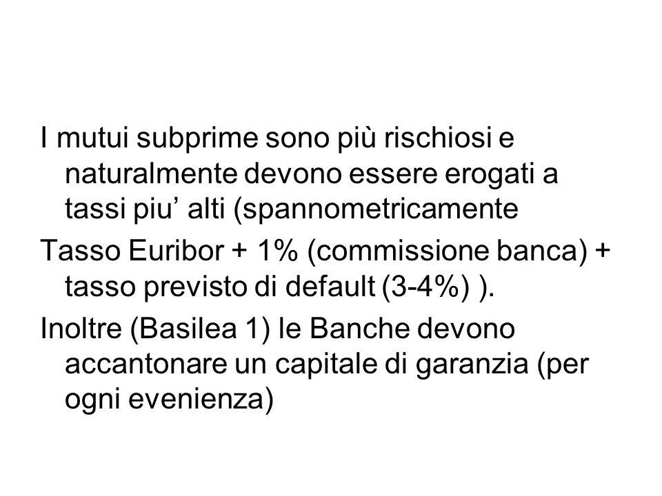 I mutui subprime sono più rischiosi e naturalmente devono essere erogati a tassi piu alti (spannometricamente Tasso Euribor + 1% (commissione banca) + tasso previsto di default (3-4%) ).