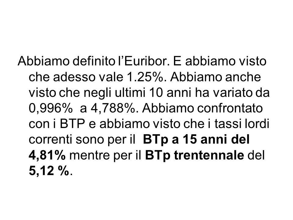 Abbiamo definito lEuribor. E abbiamo visto che adesso vale 1.25%. Abbiamo anche visto che negli ultimi 10 anni ha variato da 0,996% a 4,788%. Abbiamo