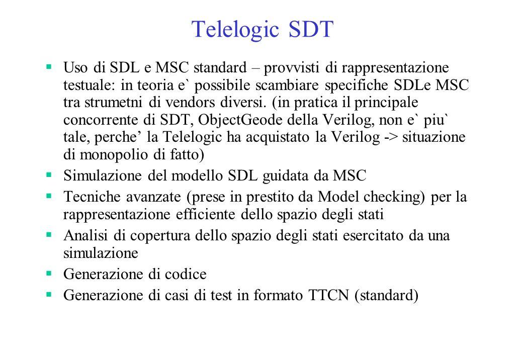 Telelogic SDT Uso di SDL e MSC standard – provvisti di rappresentazione testuale: in teoria e` possibile scambiare specifiche SDLe MSC tra strumetni di vendors diversi.