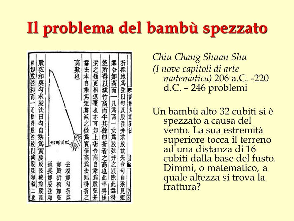Il problema del bambù spezzato Chiu Chang Shuan Shu (I nove capitoli di arte matematica) 206 a.C. -220 d.C. – 246 problemi Un bambù alto 32 cubiti si