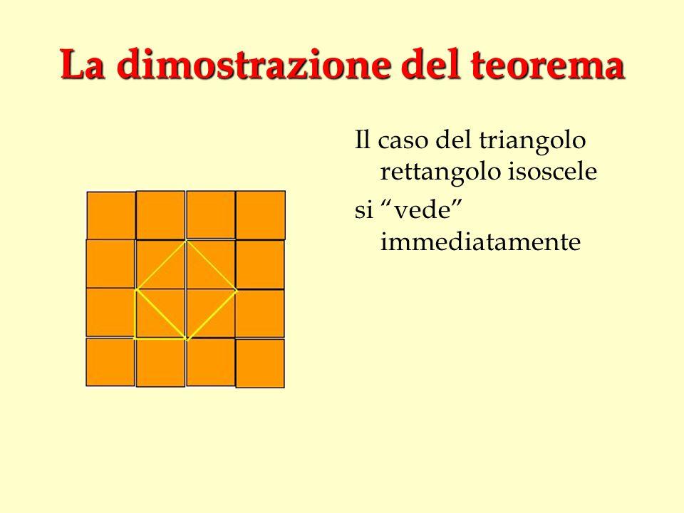 La dimostrazione del teorema Il caso del triangolo rettangolo isoscele si vede immediatamente