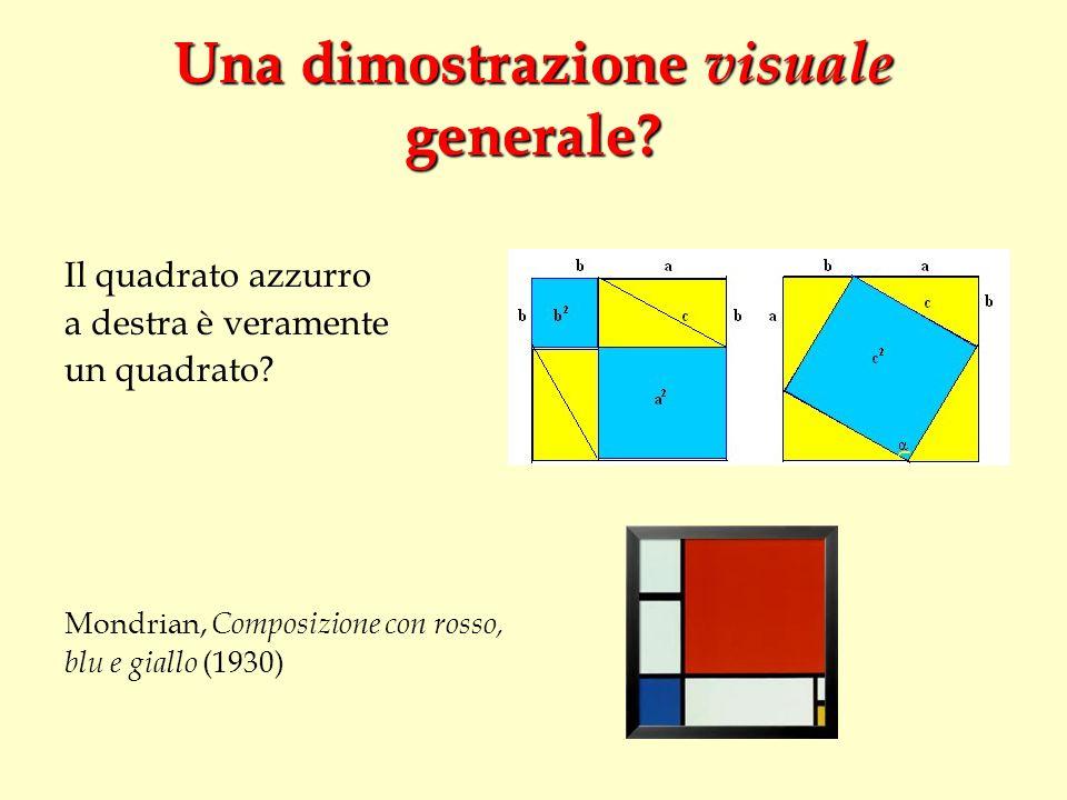 Una dimostrazione visuale generale? Il quadrato azzurro a destra è veramente un quadrato? Mondrian, Composizione con rosso, blu e giallo (1930)