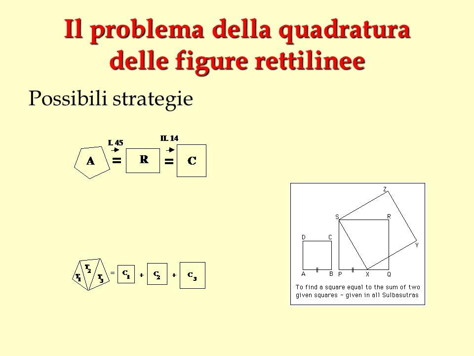 Il problema della quadratura delle figure rettilinee Possibili strategie