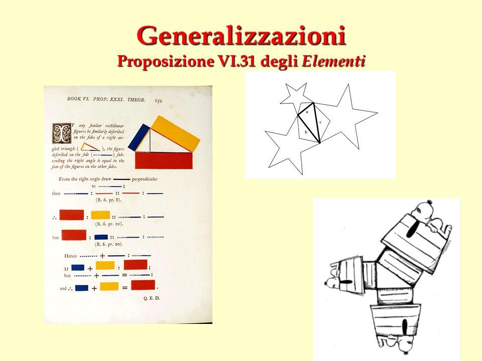 Generalizzazioni Proposizione VI.31 degli Elementi