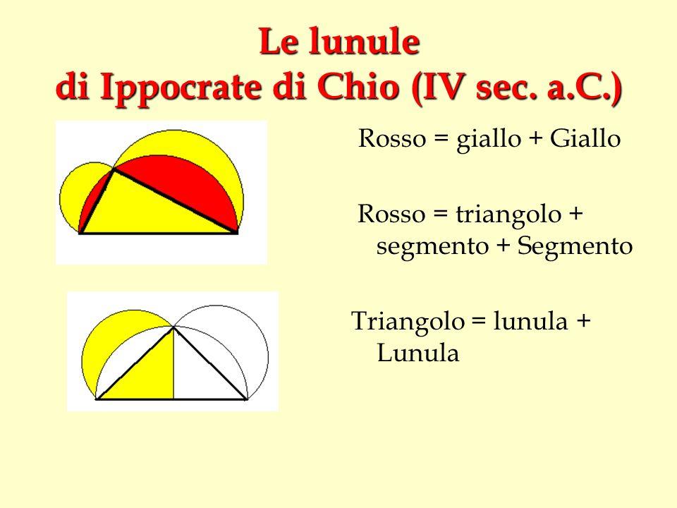 Le lunule di Ippocrate di Chio (IV sec. a.C.) Rosso = giallo + Giallo Rosso = triangolo + segmento + Segmento Triangolo = lunula + Lunula