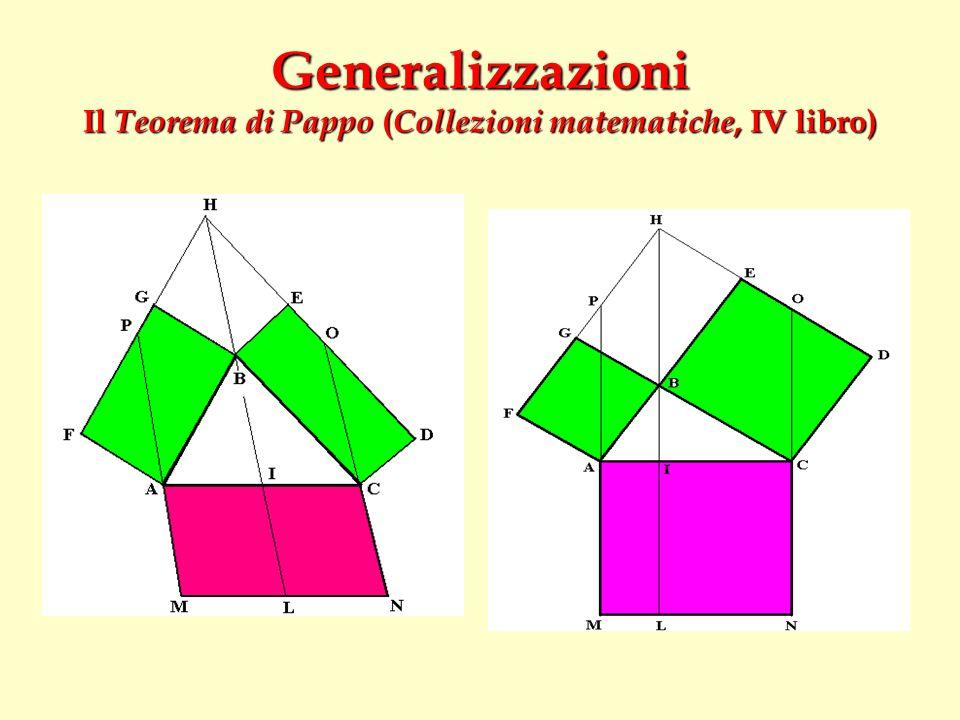 Generalizzazioni Il Teorema di Pappo ( Collezioni matematiche, IV libro)