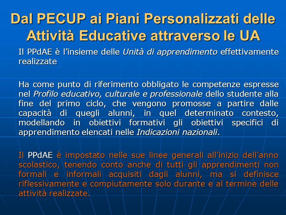 Dal PECUP ai Piani Personalizzati delle Attività Educative attraverso le UA Il PPdAE è linsieme delle Unità di apprendimento effettivamente realizzate