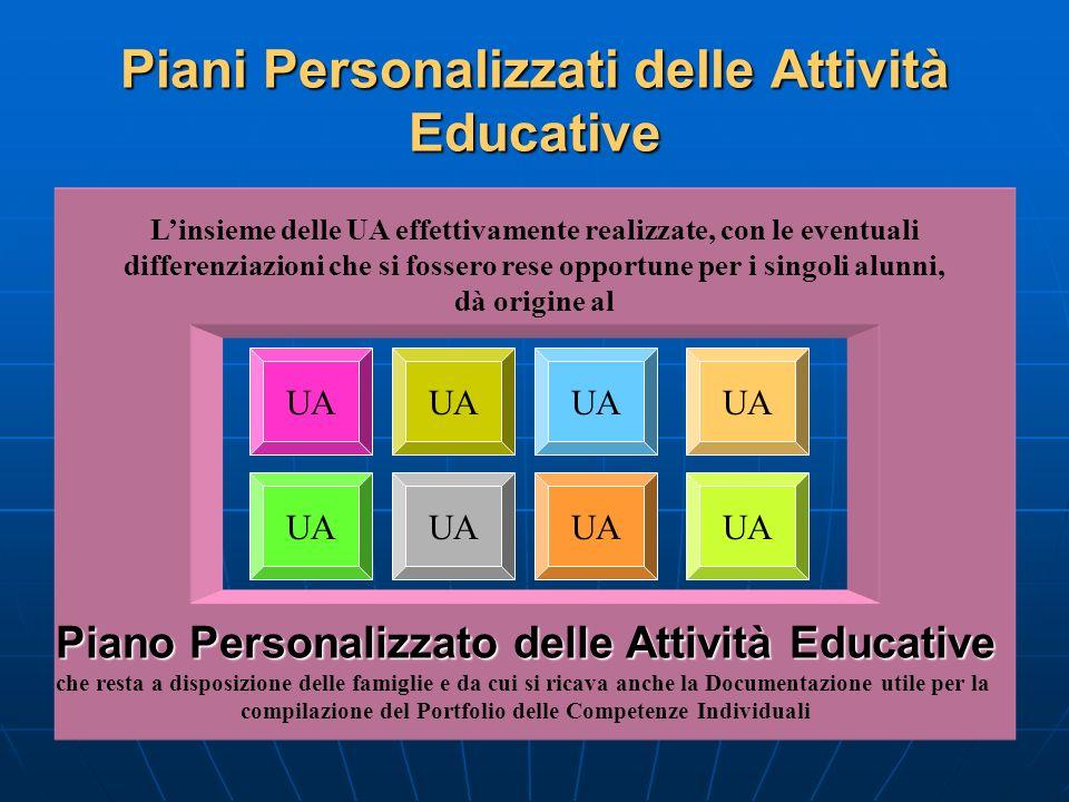 Piani Personalizzati delle Attività Educative Linsieme delle UA effettivamente realizzate, con le eventuali differenziazioni che si fossero rese oppor