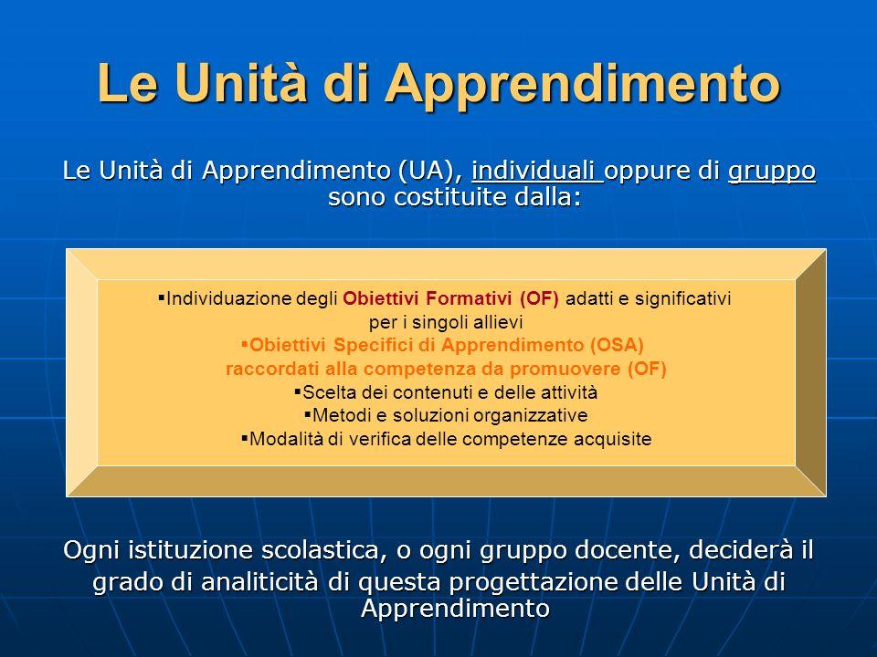 Le Unità di Apprendimento Le Unità di Apprendimento (UA), individuali oppure di gruppo sono costituite dalla: Ogni istituzione scolastica, o ogni grup
