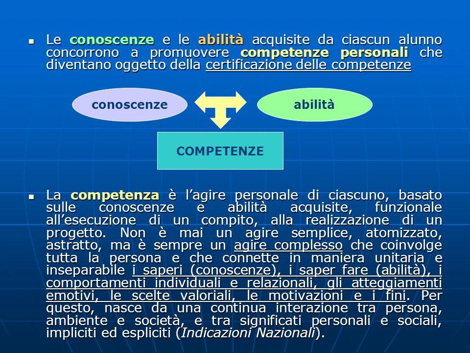 Le conoscenze e le abilità acquisite da ciascun alunno concorrono a promuovere competenze personali che diventano oggetto della certificazione delle c