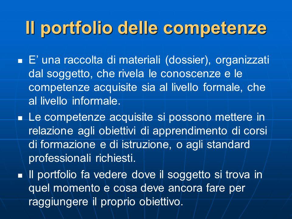 Il portfolio delle competenze E una raccolta di materiali (dossier), organizzati dal soggetto, che rivela le conoscenze e le competenze acquisite sia