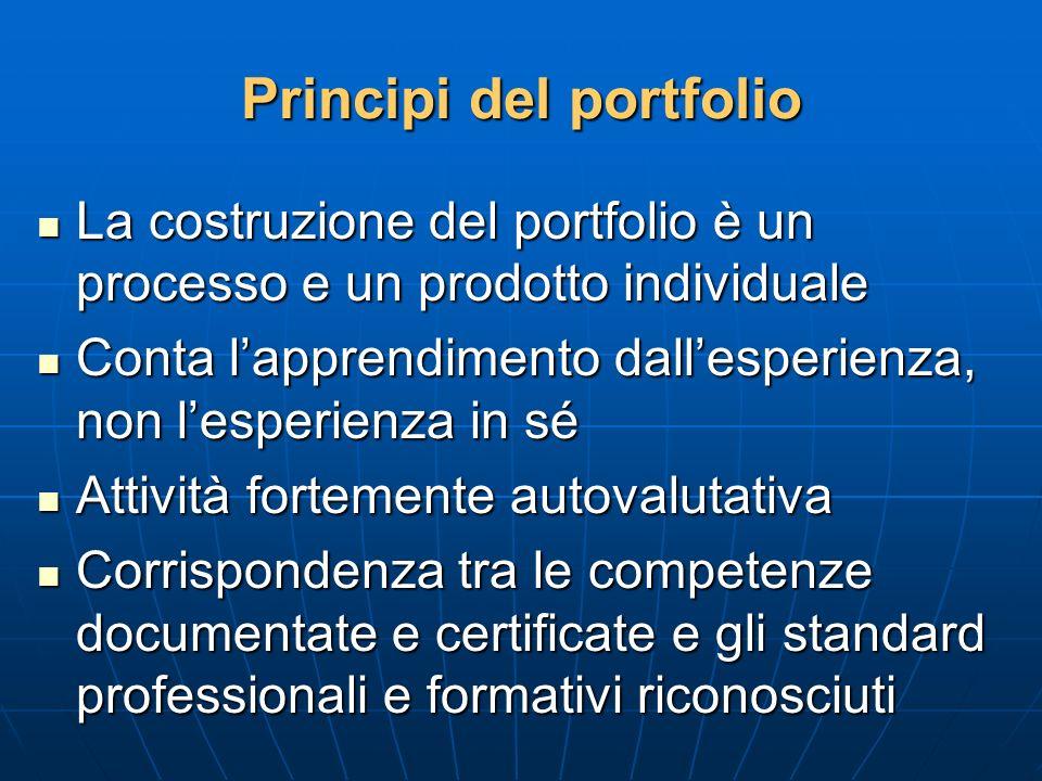 Principi del portfolio La costruzione del portfolio è un processo e un prodotto individuale La costruzione del portfolio è un processo e un prodotto i