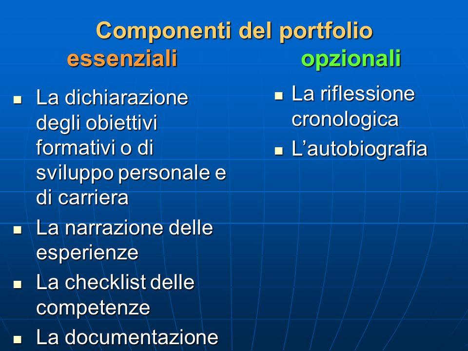 Componenti del portfolio essenzialiopzionali La dichiarazione degli obiettivi formativi o di sviluppo personale e di carriera La dichiarazione degli o