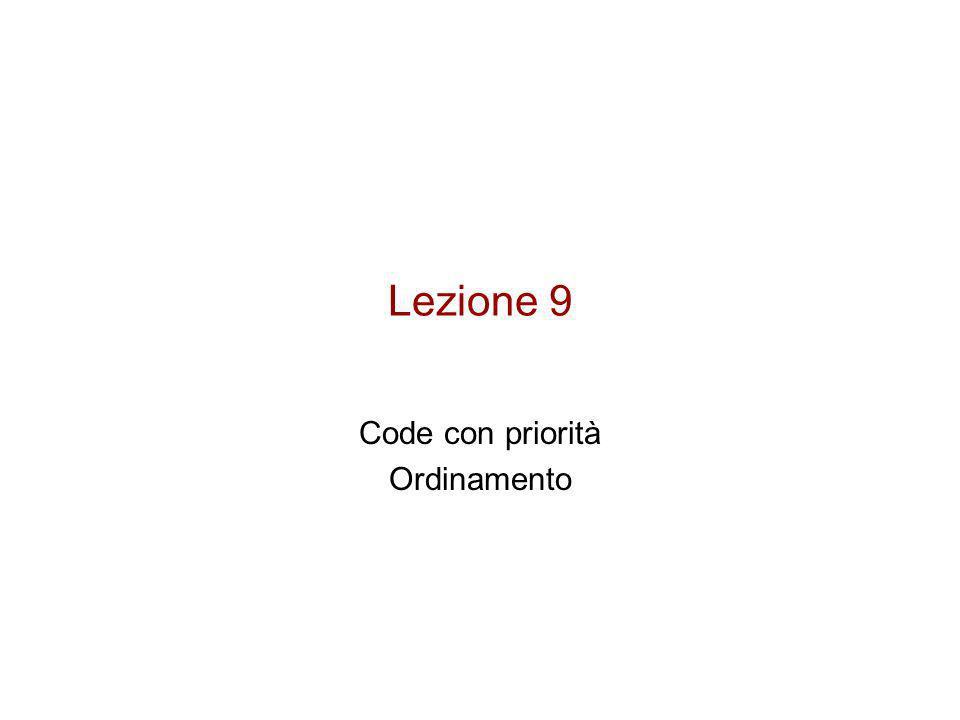 Sommario Code con priorità Ordinamento –Selection Sort –Bubble Sort –Heap Sort –Quick Sort