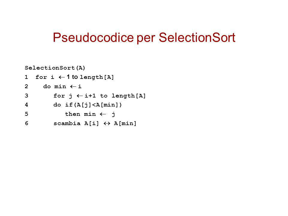 Pseudocodice per SelectionSort SelectionSort(A) 1for i 1 to length[A] 2 do min i 3for j i+1 to length[A] 4do if(A[j]<A[min]) 5 then min j 6scambia A[i