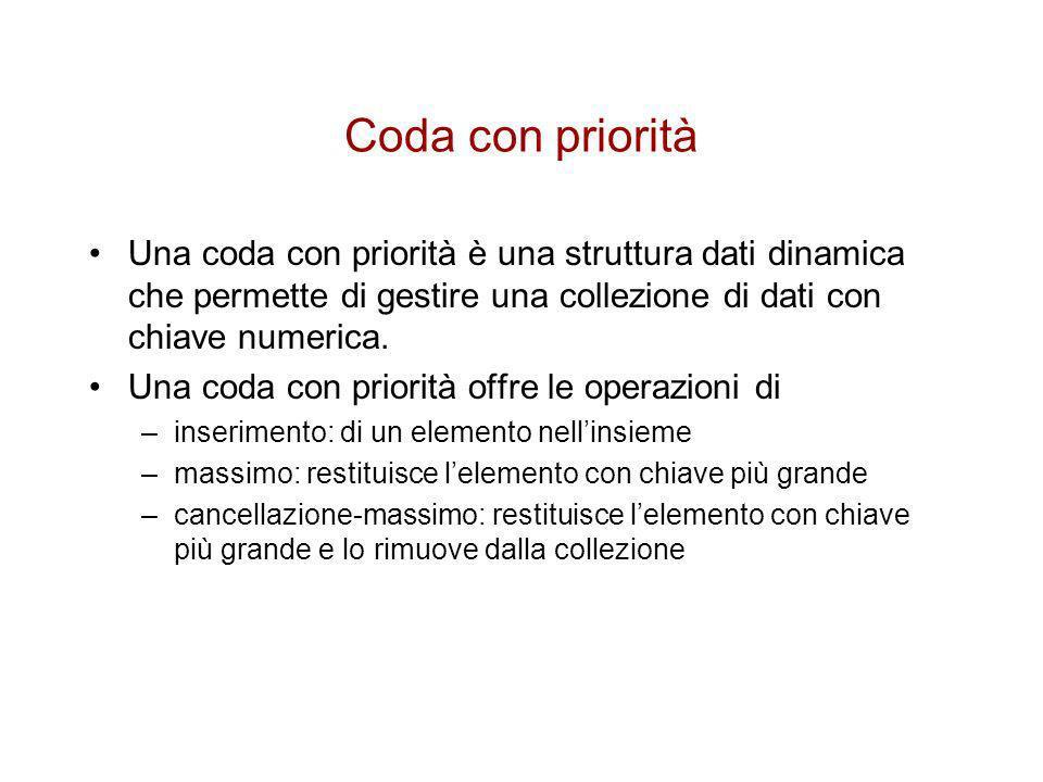 Applicazioni della Coda con Priorità Le Code con priorità sono strutture dati molto comuni in informatica.