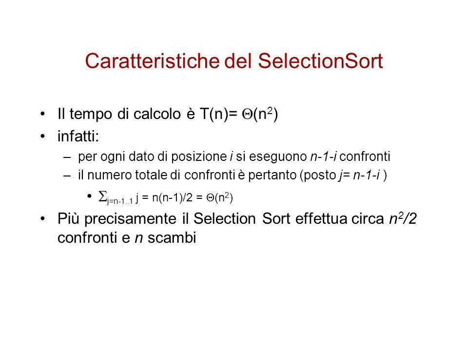 Caratteristiche del SelectionSort Uno svantaggio è che il tempo di esecuzione non dipende (in modo significativo) dal grado di ordinamento dei dati iniziali Un vantaggio è che ogni elemento è spostato una sola volta.