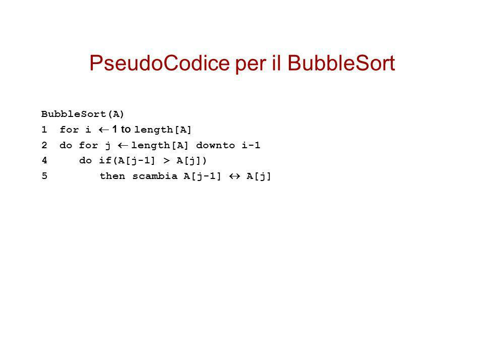 PseudoCodice per il BubbleSort BubbleSort(A) 1for i 1 to length[A] 2do for j length[A] downto i-1 4 do if(A[j-1] > A[j]) 5 then scambia A[j-1] A[j]