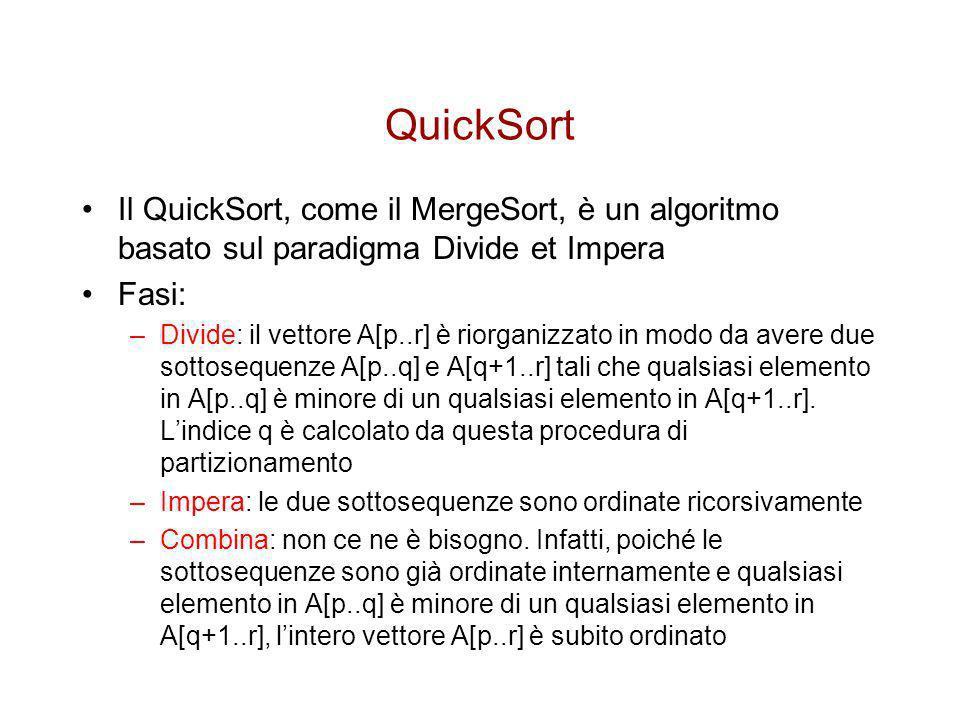 PseudoCodice QuickSort(A,p,r) 1if p<r 2thenq Partition(A,p,r) 3QuickSort(A,p,q) 4QuickSort(A,q+1,r)
