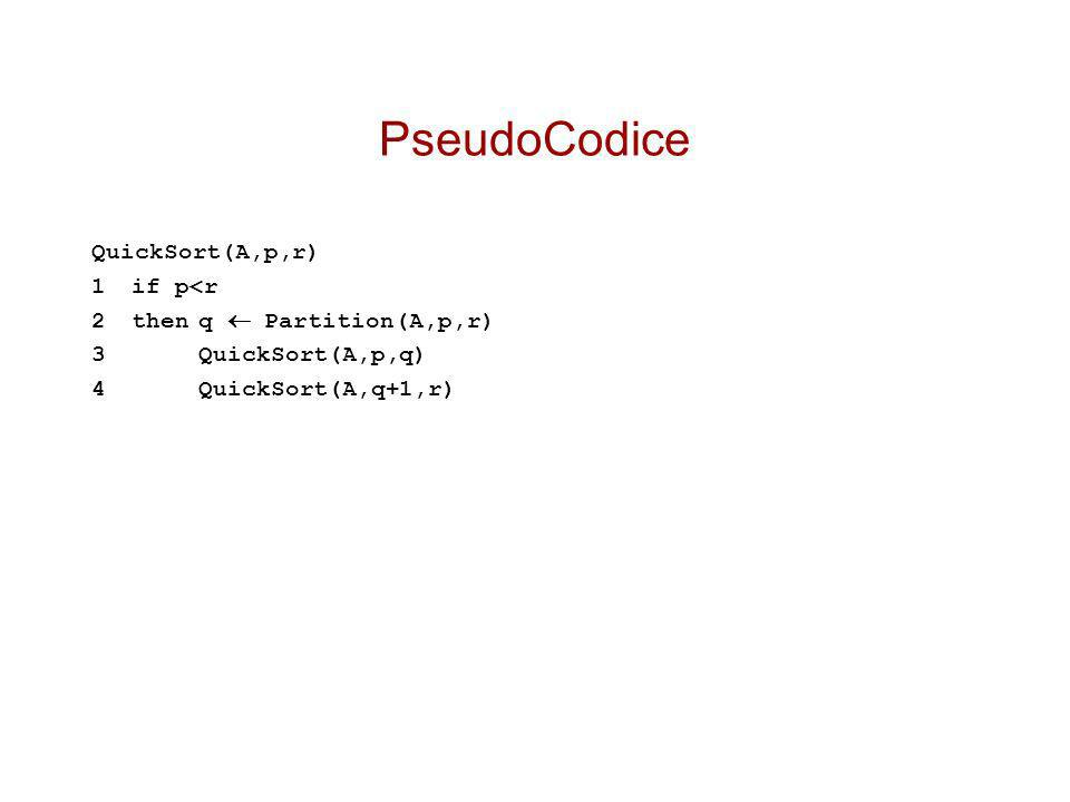 PseudoCodice QuickSort(A,p,r) 1if p<r 2thenq Partition(A,p,r) 3QuickSort(A,p,q) 4QuickSort(A,q+1,r)