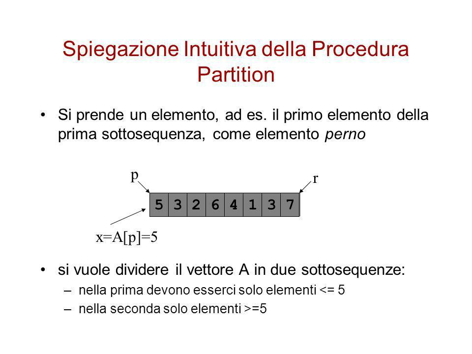 Spiegazione Intuitiva della Procedura Partition Si fanno crescere due regioni da entrambi gli estremi, utilizzando gli indici i,j a partire dagli estremi i j Elementi <=5 Elementi >=5 i j