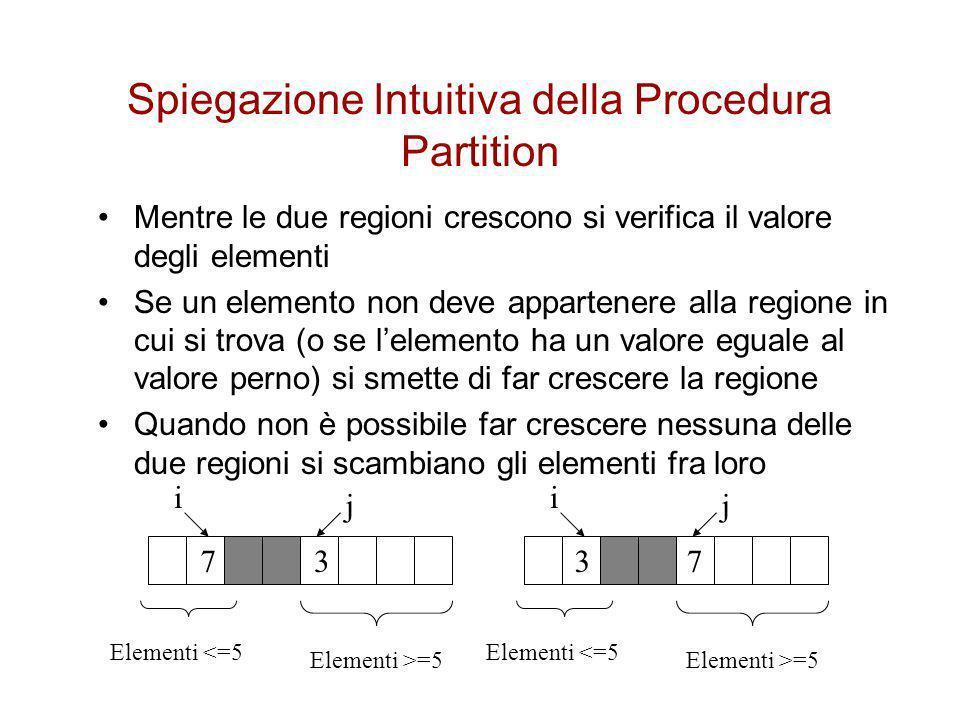 Spiegazione Intuitiva della Procedura Partition Quando i diventa maggiore di j allora abbiamo completato le due regioni La procedura termina i j Elementi <=5Elementi >=5