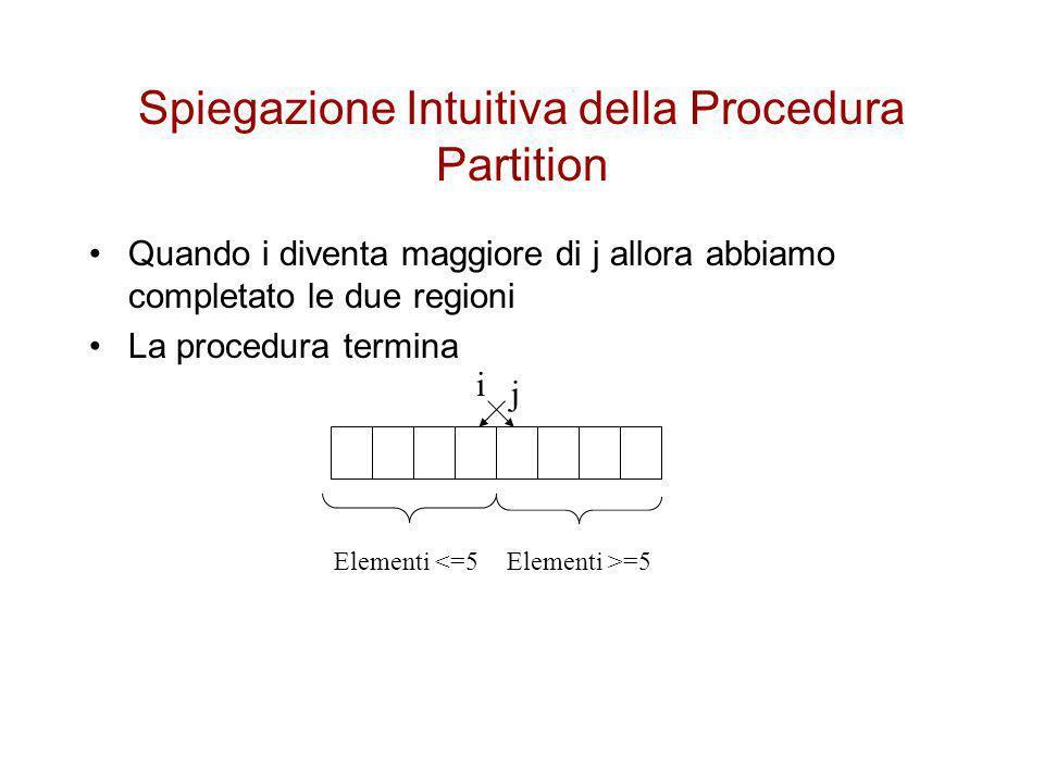 PseudoCodice per Partition Partition(A,p,r) 1x A[p] 2i p-1 3j r+1 4while TRUE 5do repeat j j-1 6 until A[j] x 7 repeat i i+1 8 until A[i] x 9if i < j 10 thenscambia A[i] A[j] 11else return j
