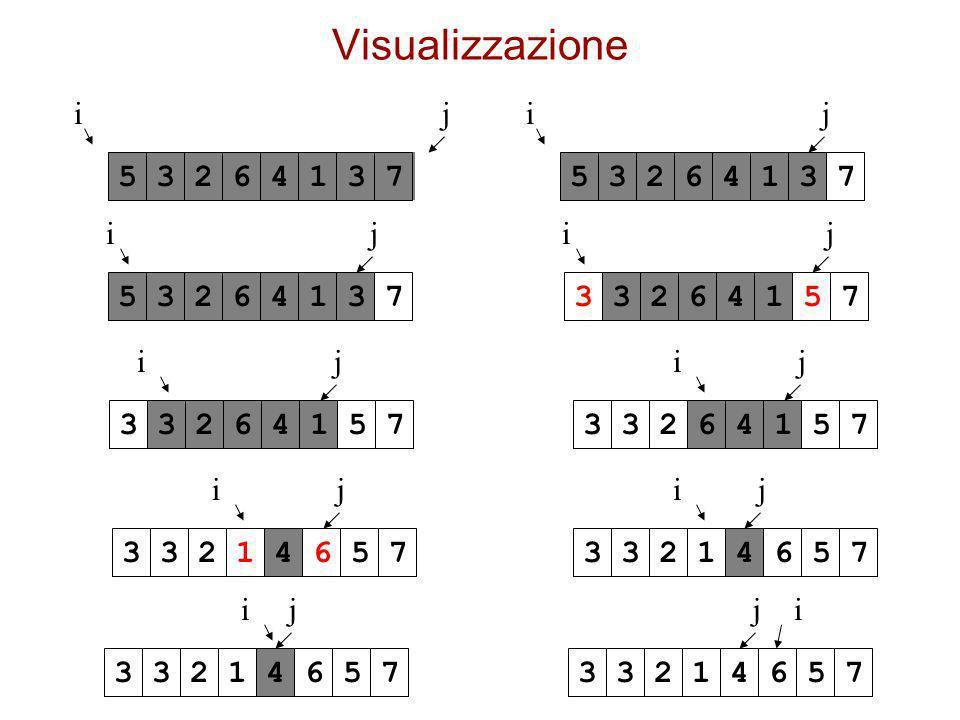 Prestazioni del QuickSort Il tempo di esecuzione del QuickSort dipende dal fatto che il partizionamento sia più o meno bilanciato il partizionamento dipende dagli elementi pivot.