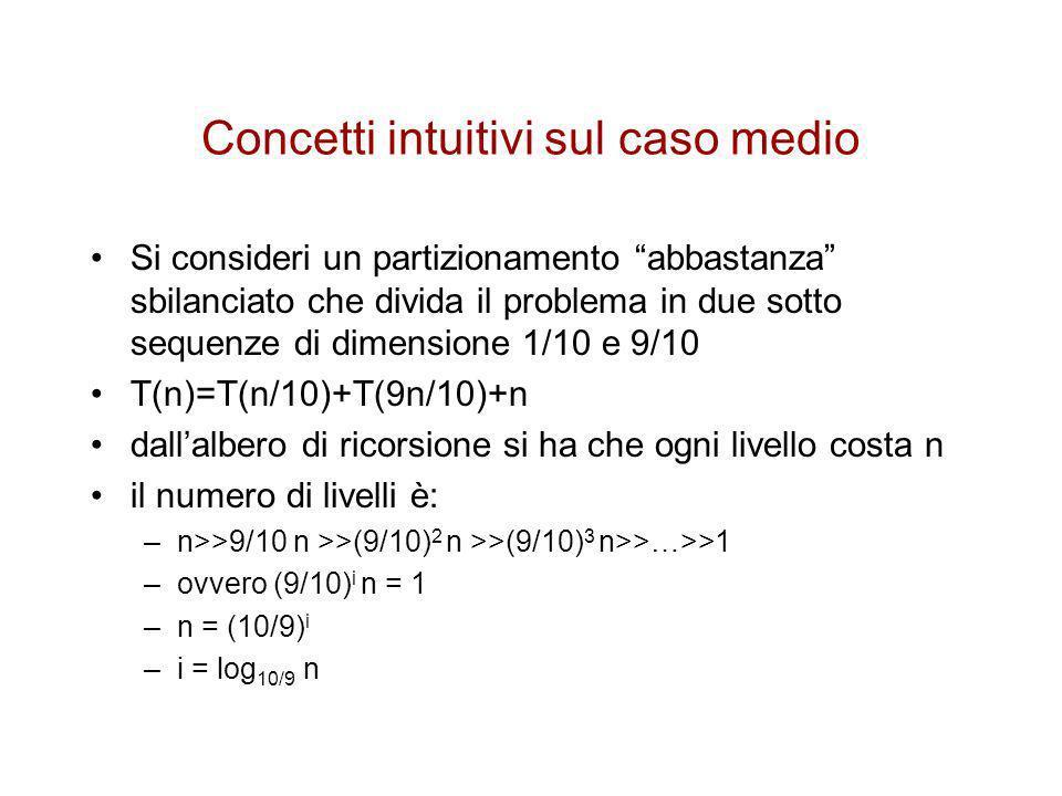 Albero di ricorsione n (n/10)(9n/10) (n/100)(9n/100) (81n/100) log 10/9 n n n n...