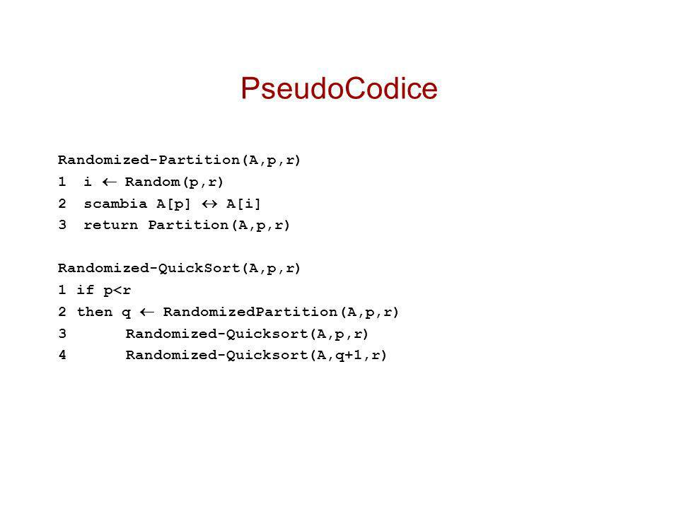 PseudoCodice Randomized-Partition(A,p,r) 1i Random(p,r) 2scambia A[p] A[i] 3return Partition(A,p,r) Randomized-QuickSort(A,p,r) 1 if p<r 2 then q Rand