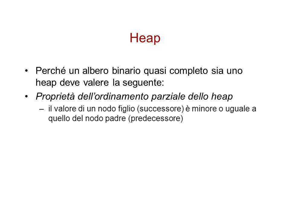 Heap Si implementa lalbero tramite un vettore Uno heap A ha un attributo heap-size[A] che specifica il numero di elementi contenuto nello heap nessun elemento in A[1,length[A]] dopo heap-size[A] è un elemento valido dello heap La radice dellalbero è A[1] Lindice del padre di un nodo di posizione i è i/2 Lindice del figlio sinistro di un nodo i è 2 i Lindice del figlio destro di un nodo i è 2 i +1