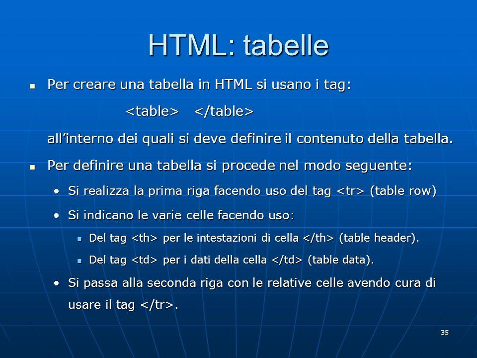 35 HTML: tabelle Per creare una tabella in HTML si usano i tag: Per creare una tabella in HTML si usano i tag: allinterno dei quali si deve definire i