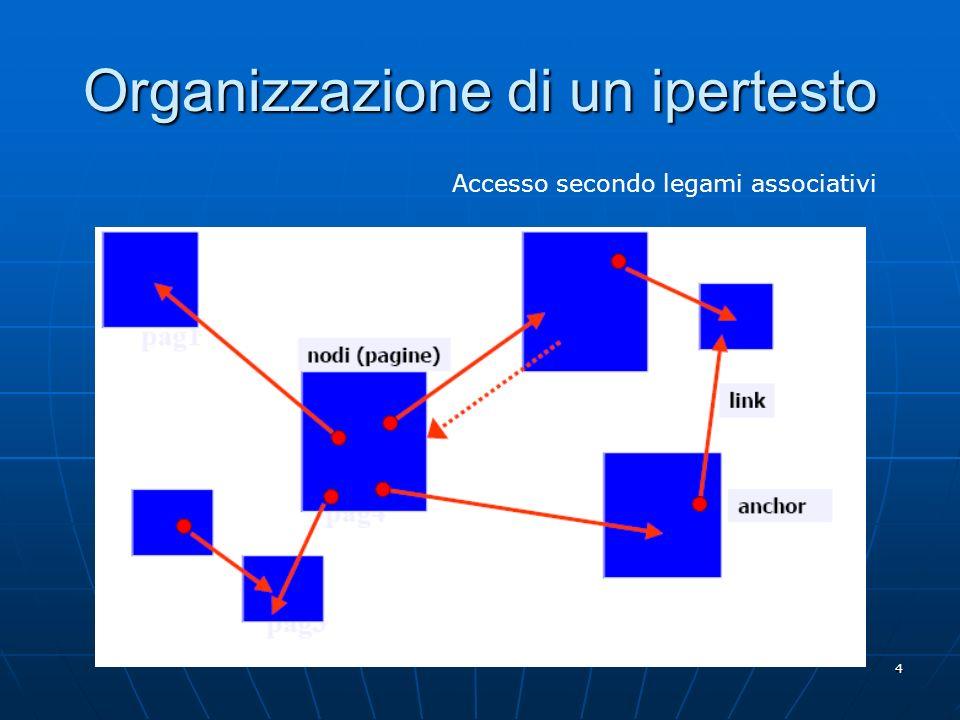 4 Organizzazione di un ipertesto Accesso secondo legami associativi