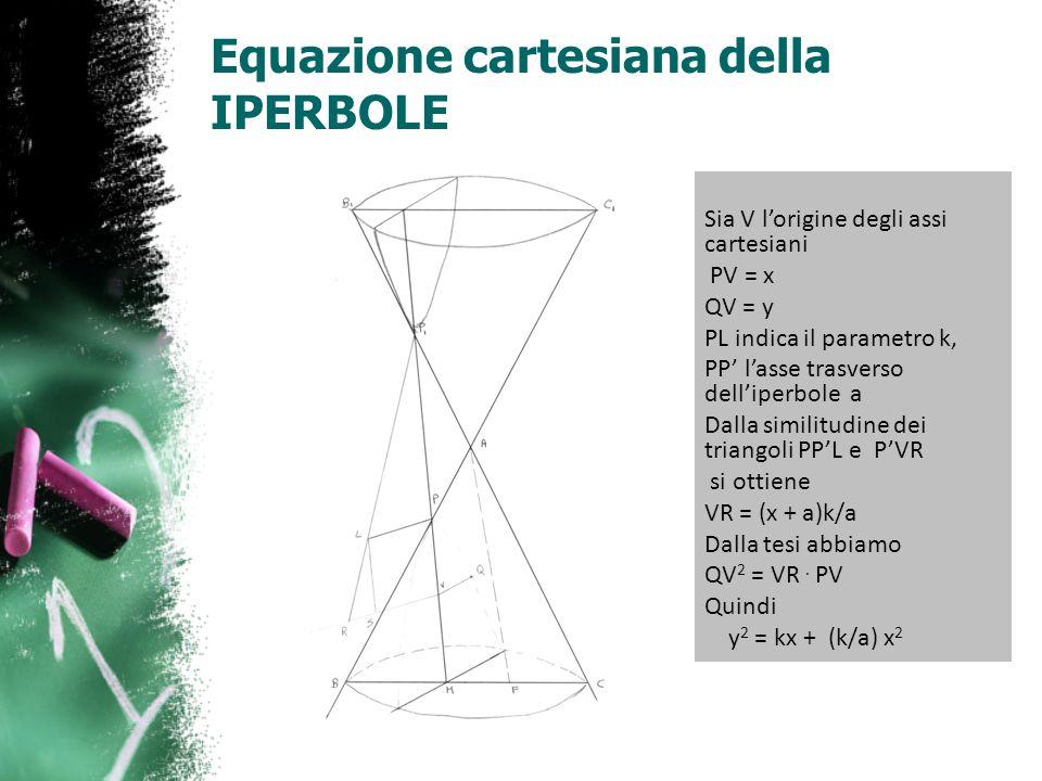 Equazione cartesiana della IPERBOLE Sia V lorigine degli assi cartesiani PV = x QV = y PL indica il parametro k, PP lasse trasverso delliperbole a Dal