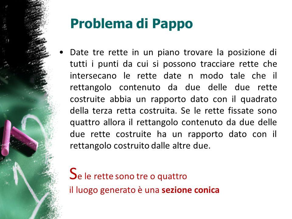 Problema di Pappo Date tre rette in un piano trovare la posizione di tutti i punti da cui si possono tracciare rette che intersecano le rette date n m